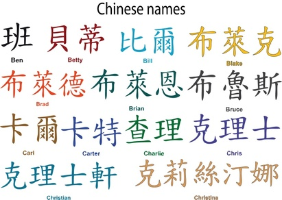 chinese name college essay